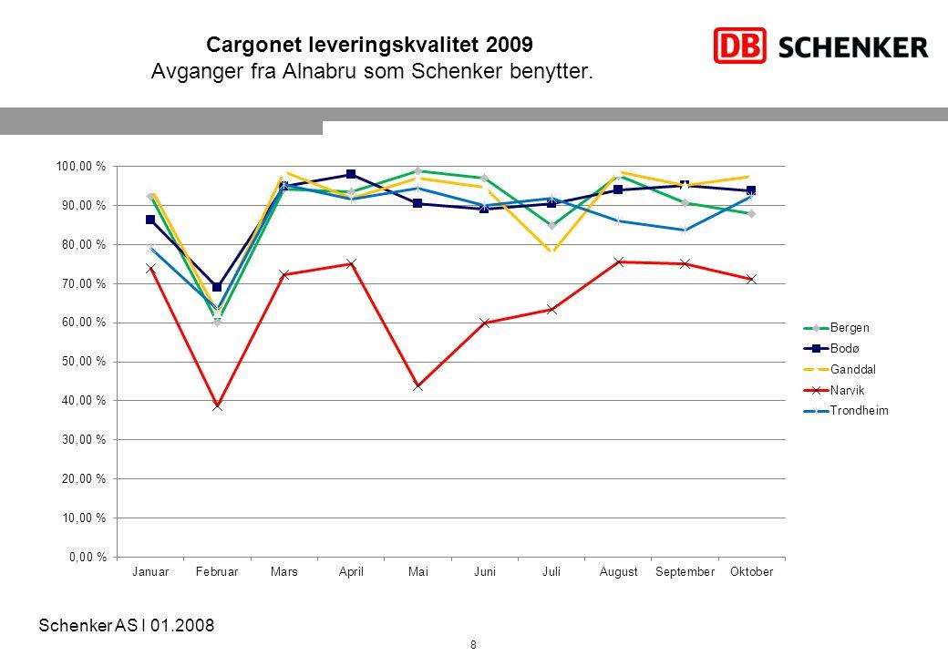 8 Schenker AS I 01.2008 Cargonet leveringskvalitet 2009 Avganger fra Alnabru som Schenker benytter.