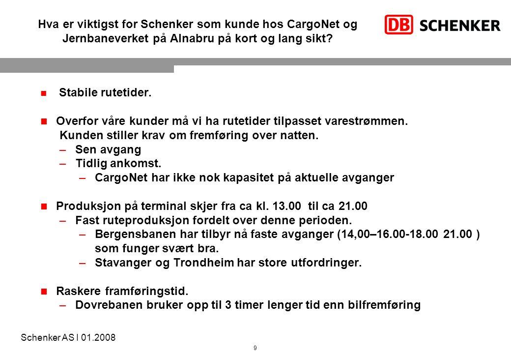 9 Schenker AS I 01.2008 Hva er viktigst for Schenker som kunde hos CargoNet og Jernbaneverket på Alnabru på kort og lang sikt? Stabile rutetider. Over