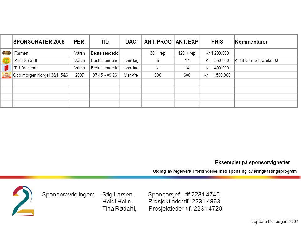 Sponsoravdelingen: Stig Larsen, Sponsorsjef tlf 2231 4740 Heidi Helin, Prosjektleder tlf. 2231 4863 Tina Rødahl, Prosjektleder tlf. 2231 4720 Oppdater