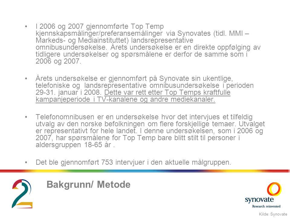 I 2006 og 2007 gjennomførte Top Temp kjennskapsmålinger/preferansemålinger via Synovates (tidl.