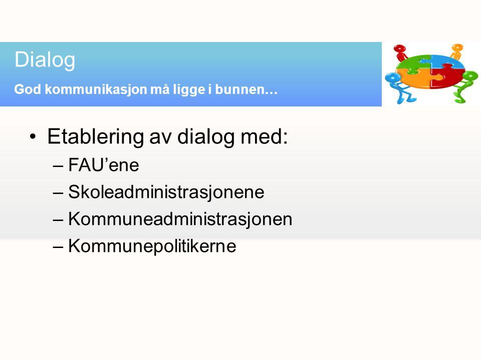 Etablering av dialog med: –FAU'ene –Skoleadministrasjonene –Kommuneadministrasjonen –Kommunepolitikerne Dialog God kommunikasjon må ligge i bunnen…