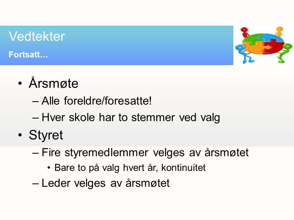 Årsmøte –Alle foreldre/foresatte.