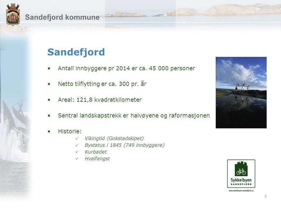 2 Sandefjord Antall innbyggere pr 2014 er ca. 45 000 personer Netto tilflytting er ca.
