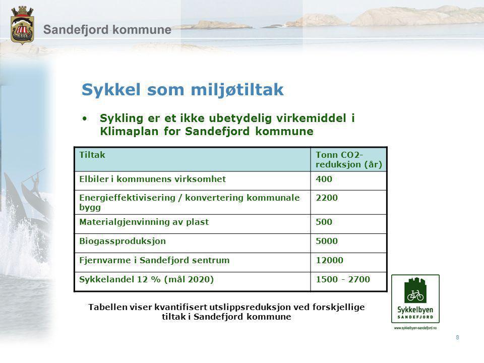 8 Sykkel som miljøtiltak Sykling er et ikke ubetydelig virkemiddel i Klimaplan for Sandefjord kommune TiltakTonn CO2- reduksjon (år) Elbiler i kommunens virksomhet400 Energieffektivisering / konvertering kommunale bygg 2200 Materialgjenvinning av plast500 Biogassproduksjon5000 Fjernvarme i Sandefjord sentrum12000 Sykkelandel 12 % (mål 2020)1500 - 2700 Tabellen viser kvantifisert utslippsreduksjon ved forskjellige tiltak i Sandefjord kommune