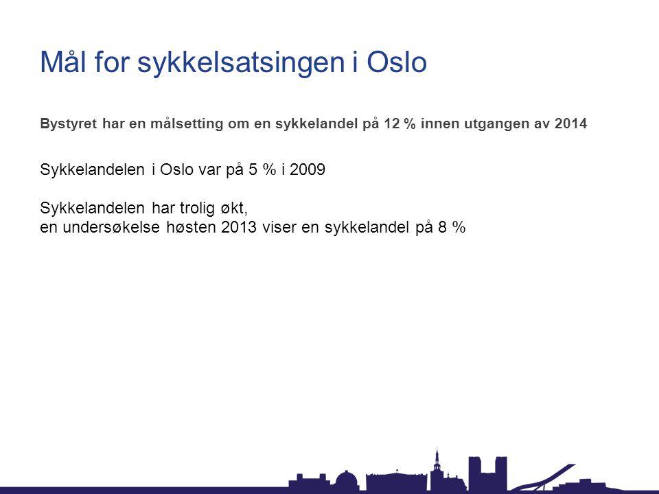 Mål for sykkelsatsingen i Oslo Bystyret har en målsetting om en sykkelandel på 12 % innen utgangen av 2014 Sykkelandelen i Oslo var på 5 % i 2009 Sykk