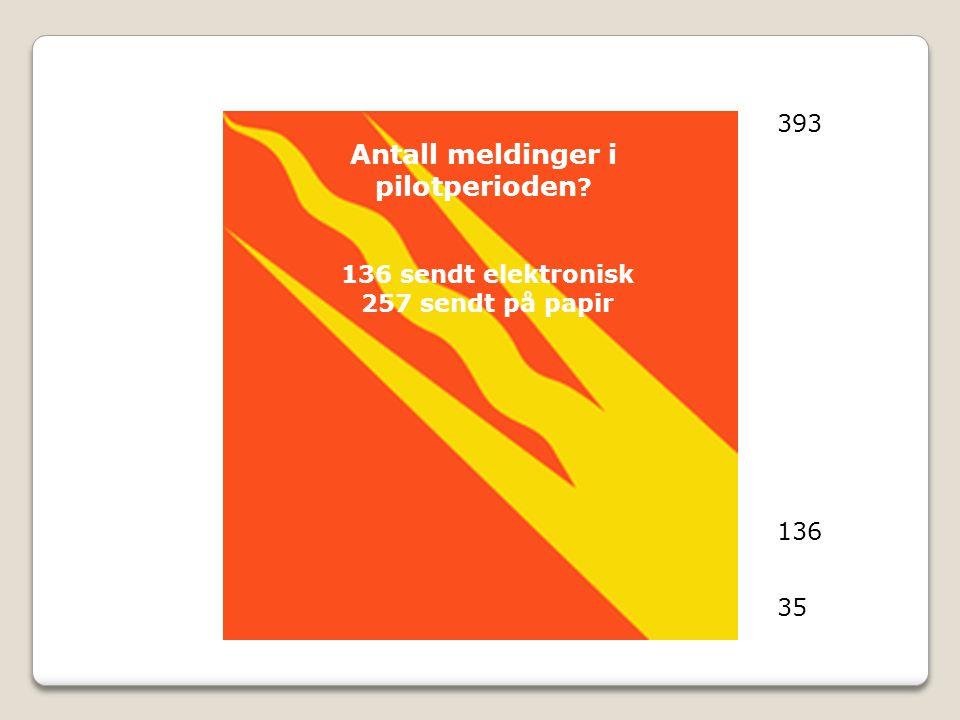 393 136 35 Eidsberg 7 Halden 28 SØ 101 KHT 35 Antall meldinger i pilotperioden ? 136 sendt elektronisk 257 sendt på papir