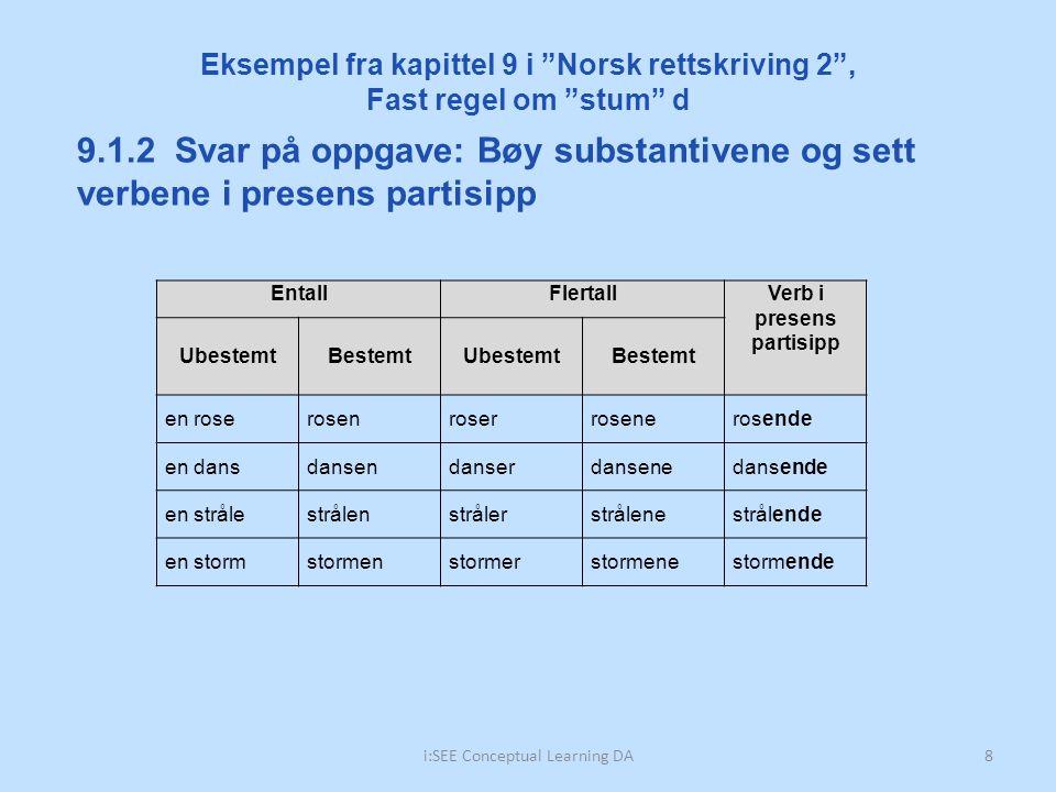 8i:SEE Conceptual Learning DA 9.1.2 Svar på oppgave: Bøy substantivene og sett verbene i presens partisipp EntallFlertallVerb i presens partisipp UbestemtBestemtUbestemtBestemt en roserosenroserrosenerosende en dansdansendanserdansenedansende en strålestrålenstrålerstrålenestrålende en stormstormenstormerstormenestormende Eksempel fra kapittel 9 i Norsk rettskriving 2 , Fast regel om stum d