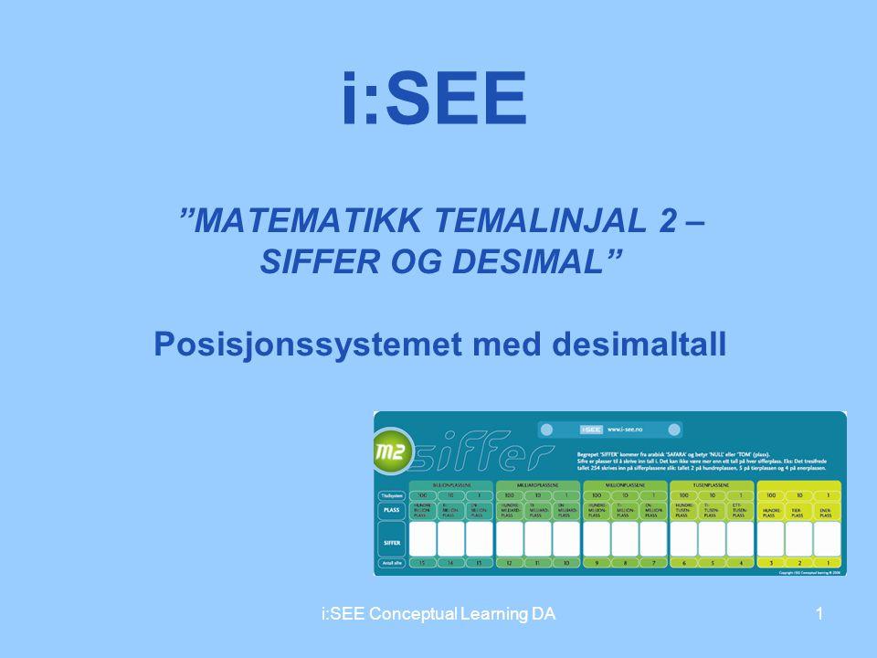 """""""MATEMATIKK TEMALINJAL 2 – SIFFER OG DESIMAL"""" Posisjonssystemet med desimaltall 1i:SEE Conceptual Learning DA i:SEE"""