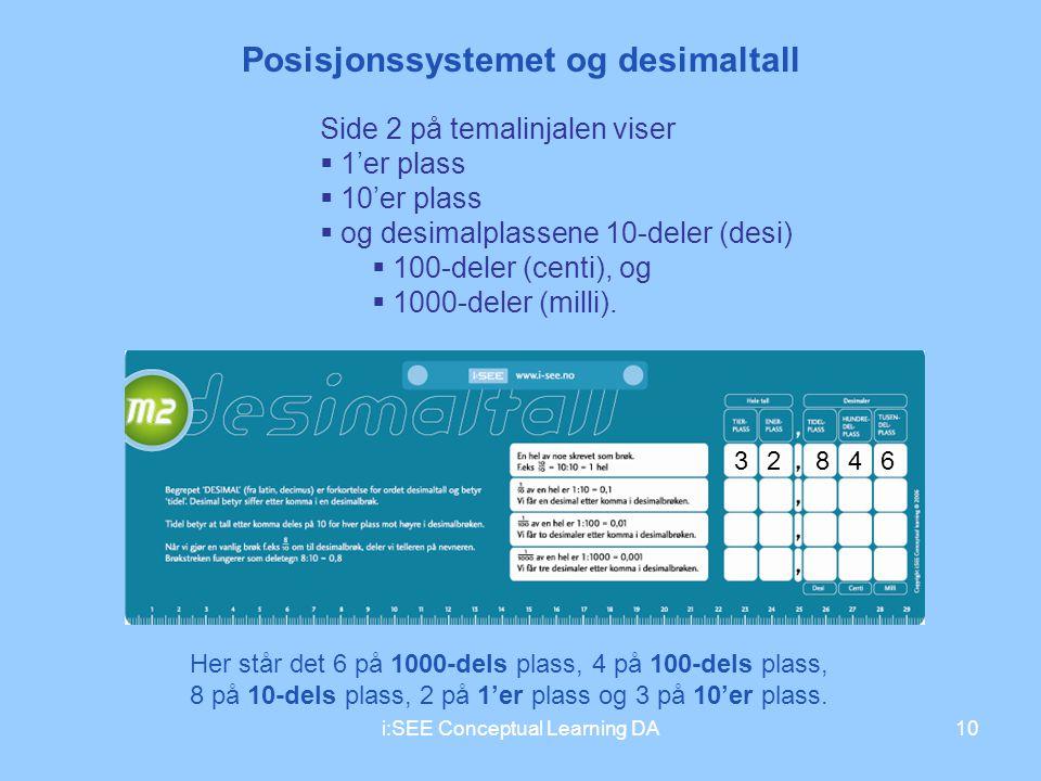 Posisjonssystemet og desimaltall 10i:SEE Conceptual Learning DA Side 2 på temalinjalen viser  1'er plass  10'er plass  og desimalplassene 10-deler