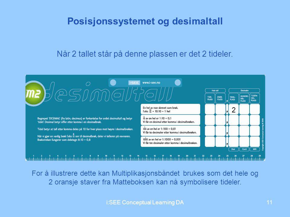 Posisjonssystemet og desimaltall 11i:SEE Conceptual Learning DA Når 2 tallet står på denne plassen er det 2 tideler. 2 For å illustrere dette kan Mult