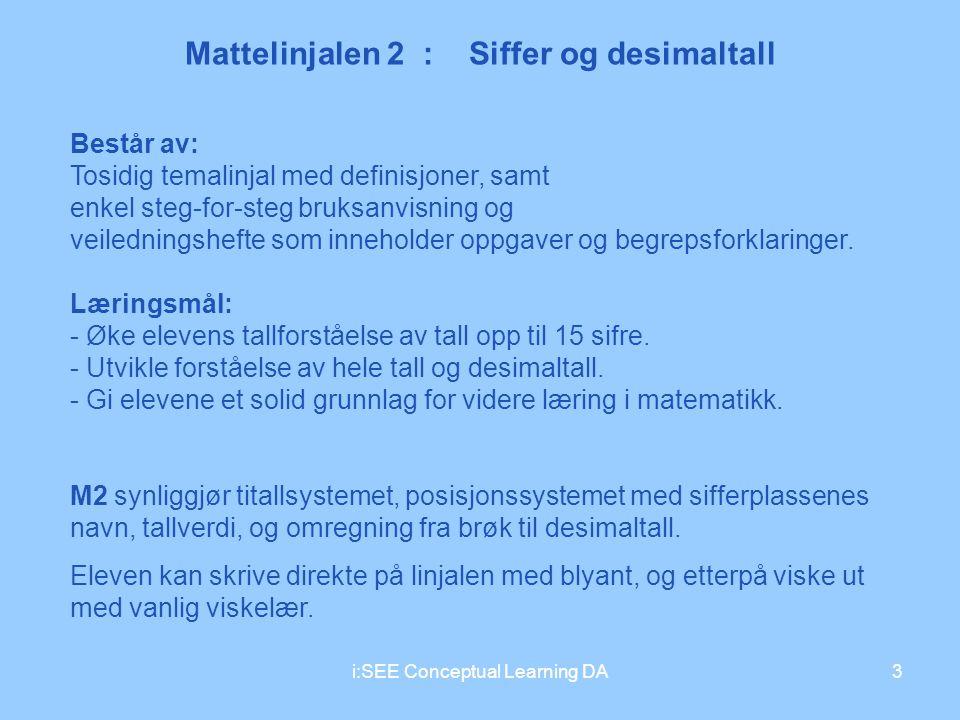 Mattelinjalen 2 : Siffer og desimaltall 3i:SEE Conceptual Learning DA Består av: Tosidig temalinjal med definisjoner, samt enkel steg-for-steg bruksan