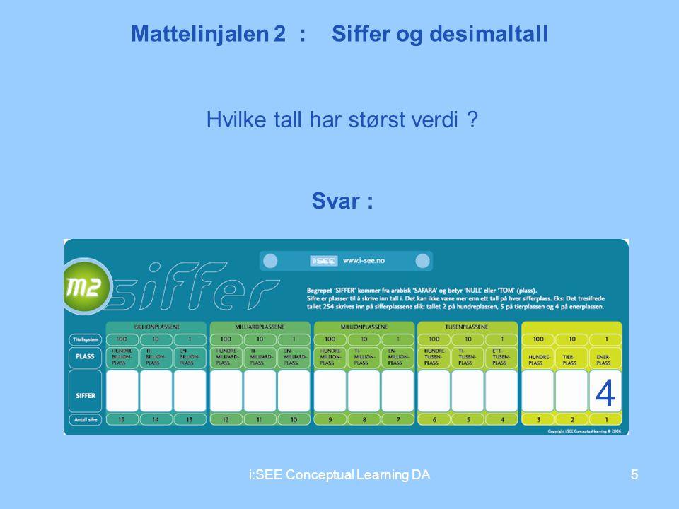 Hvilke tall har størst verdi ? Svar : 4 5 Mattelinjalen 2 : Siffer og desimaltall i:SEE Conceptual Learning DA