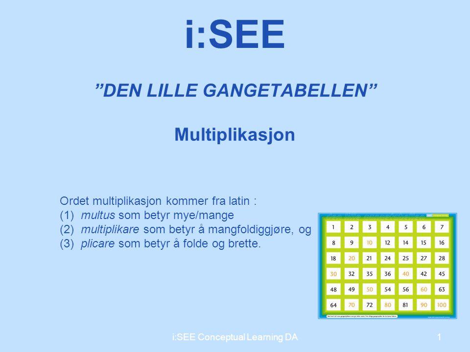 """""""DEN LILLE GANGETABELLEN"""" Multiplikasjon 1i:SEE Conceptual Learning DA Ordet multiplikasjon kommer fra latin : (1) multus som betyr mye/mange (2) mult"""