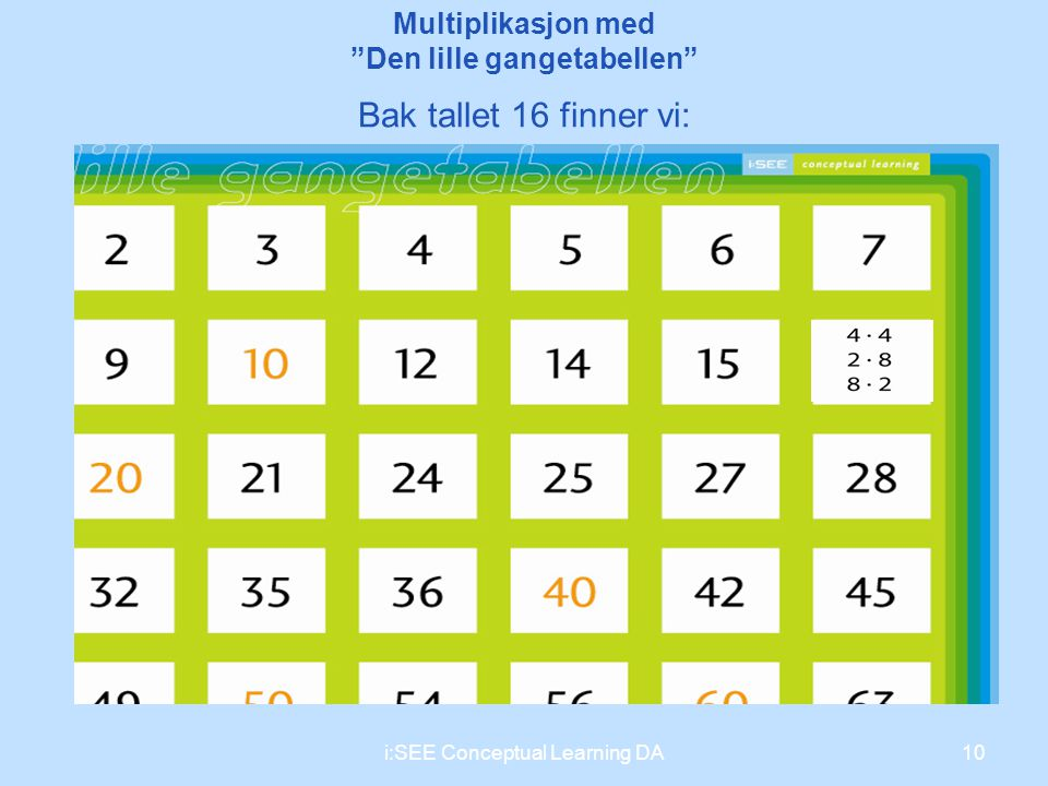"""Bak tallet 16 finner vi: 10i:SEE Conceptual Learning DA Multiplikasjon med """"Den lille gangetabellen"""""""