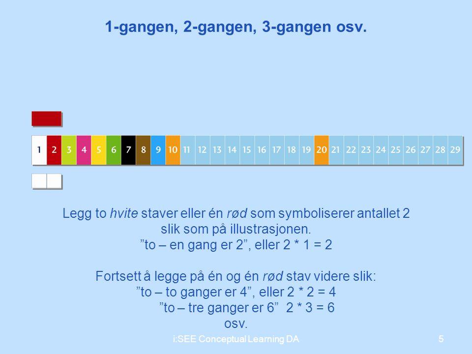 """Legg to hvite staver eller én rød som symboliserer antallet 2 slik som på illustrasjonen. """"to – en gang er 2"""", eller 2 * 1 = 2 Fortsett å legge på én"""