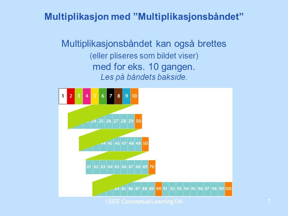 Multiplikasjonsbåndet kan også brettes (eller pliseres som bildet viser) med for eks. 10 gangen. Les på båndets bakside. i:SEE Conceptual Learning DA7