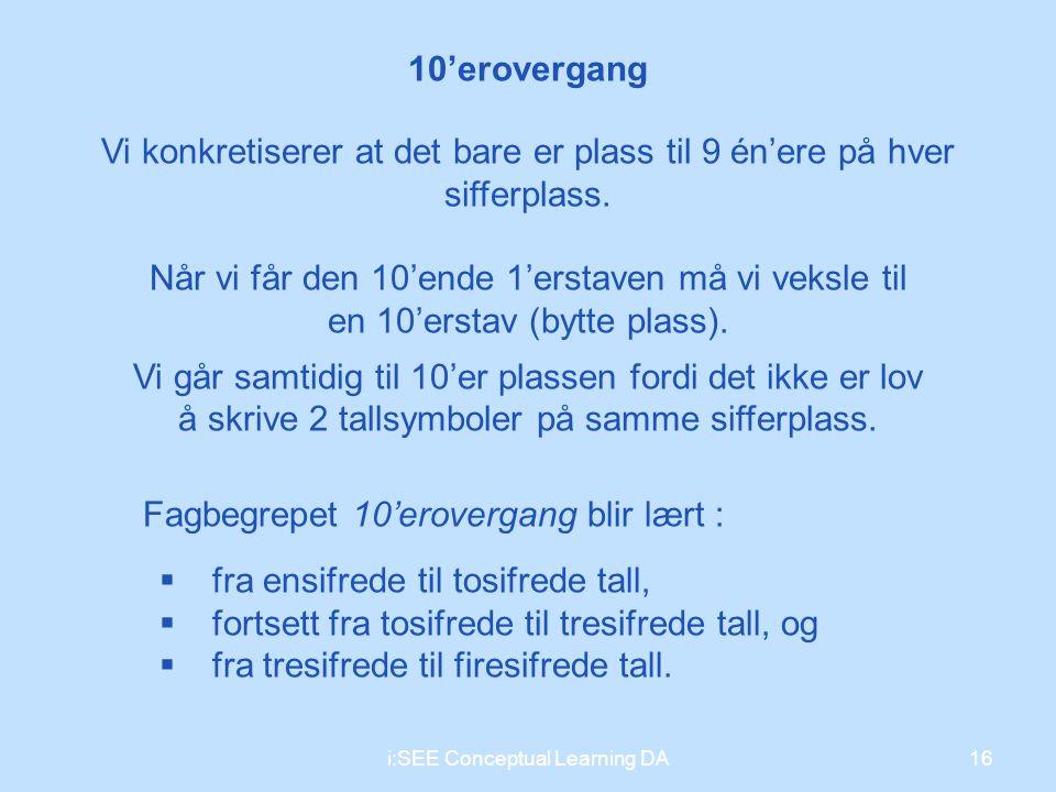 Fagbegrepet 10'erovergang blir lært : Vi konkretiserer at det bare er plass til 9 én'ere på hver sifferplass. Når vi får den 10'ende 1'erstaven må vi