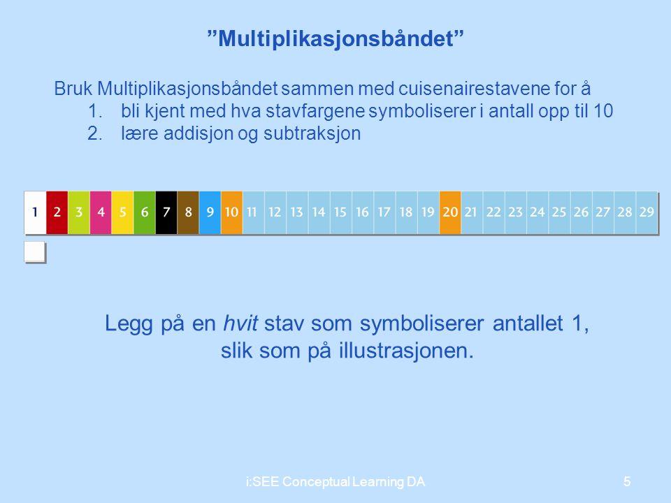 Bruk Multiplikasjonsbåndet sammen med cuisenairestavene for å 1.bli kjent med hva stavfargene symboliserer i antall opp til 10 2.lære addisjon og subtraksjon Legg på en hvit stav som symboliserer antallet 1, slik som på illustrasjonen.