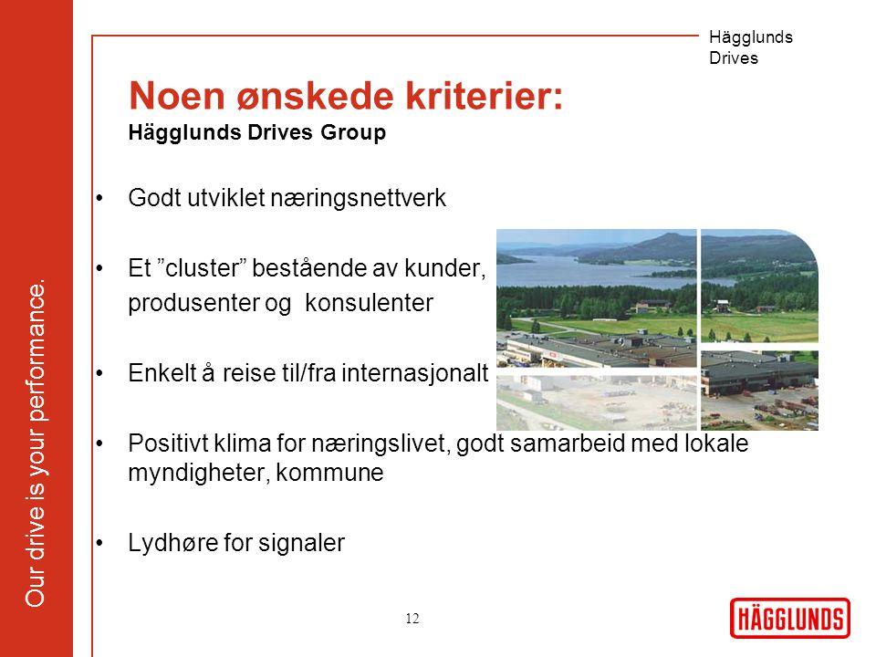 "Our drive is your performance. Hägglunds Drives 12 Noen ønskede kriterier: Hägglunds Drives Group Godt utviklet næringsnettverk Et ""cluster"" bestående"