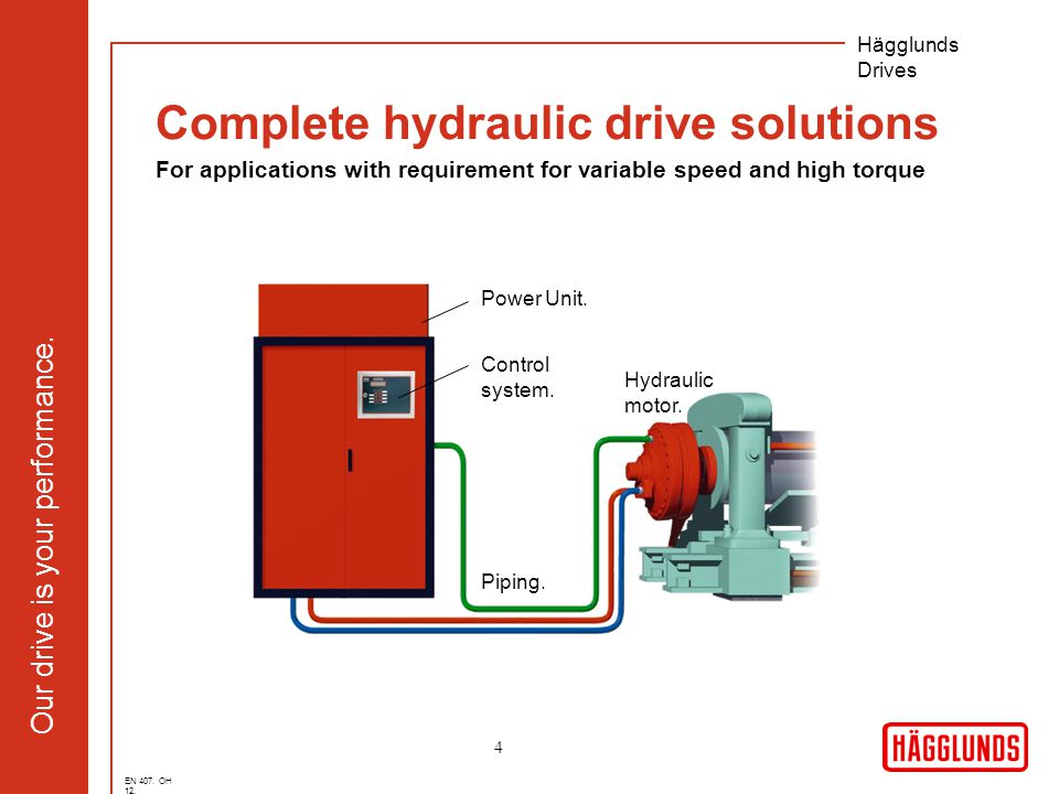 Our drive is your performance. Hägglunds Drives 4 Complete hydraulic drive solutions For applications with requirement for variable speed and high tor