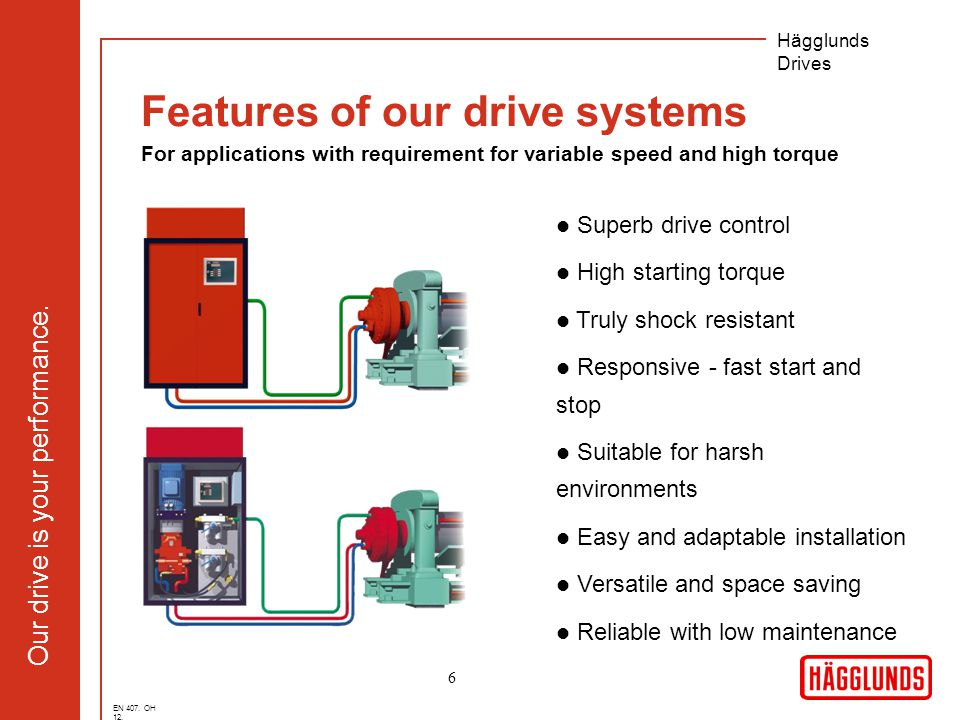 Our drive is your performance. Hägglunds Drives 6 Features of our drive systems For applications with requirement for variable speed and high torque l