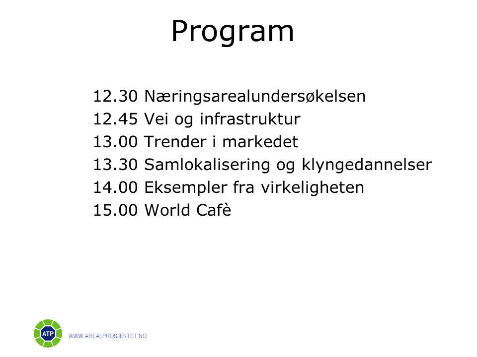 Program WWW.AREALPROSJEKTET.NO 12.30 Næringsarealundersøkelsen 12.45 Vei og infrastruktur 13.00 Trender i markedet 13.30 Samlokalisering og klyngedannelser 14.00 Eksempler fra virkeligheten 15.00 World Cafè