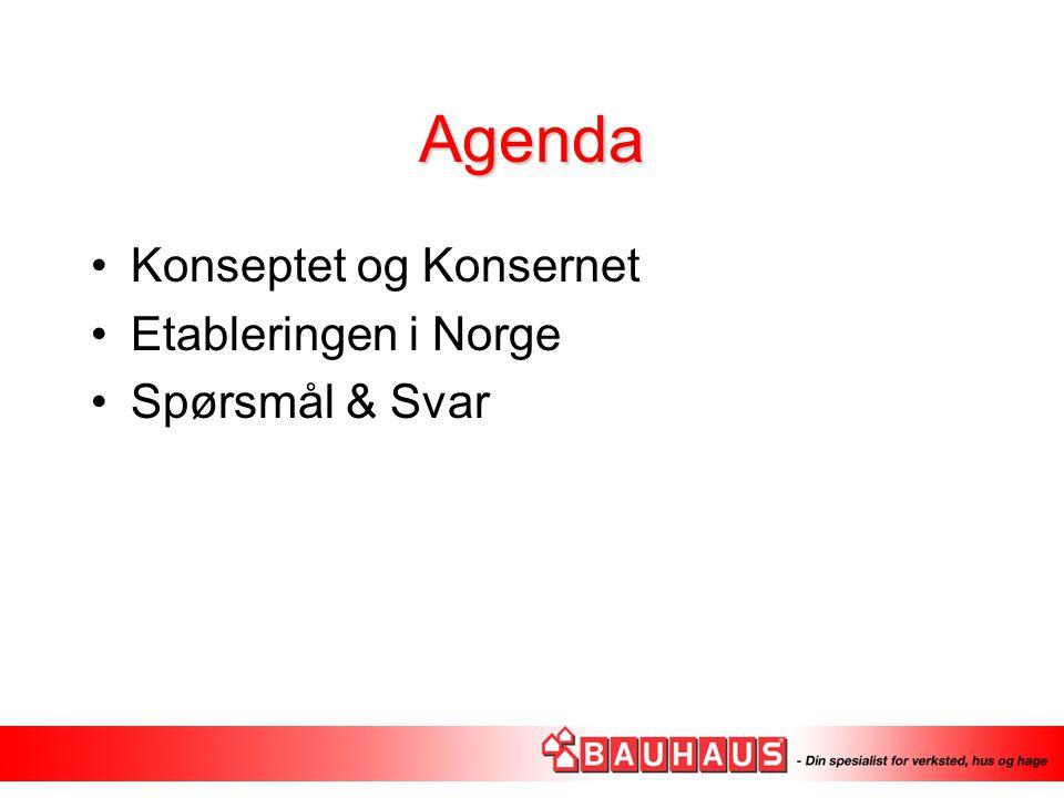Agenda Konseptet og Konsernet Etableringen i Norge Spørsmål & Svar
