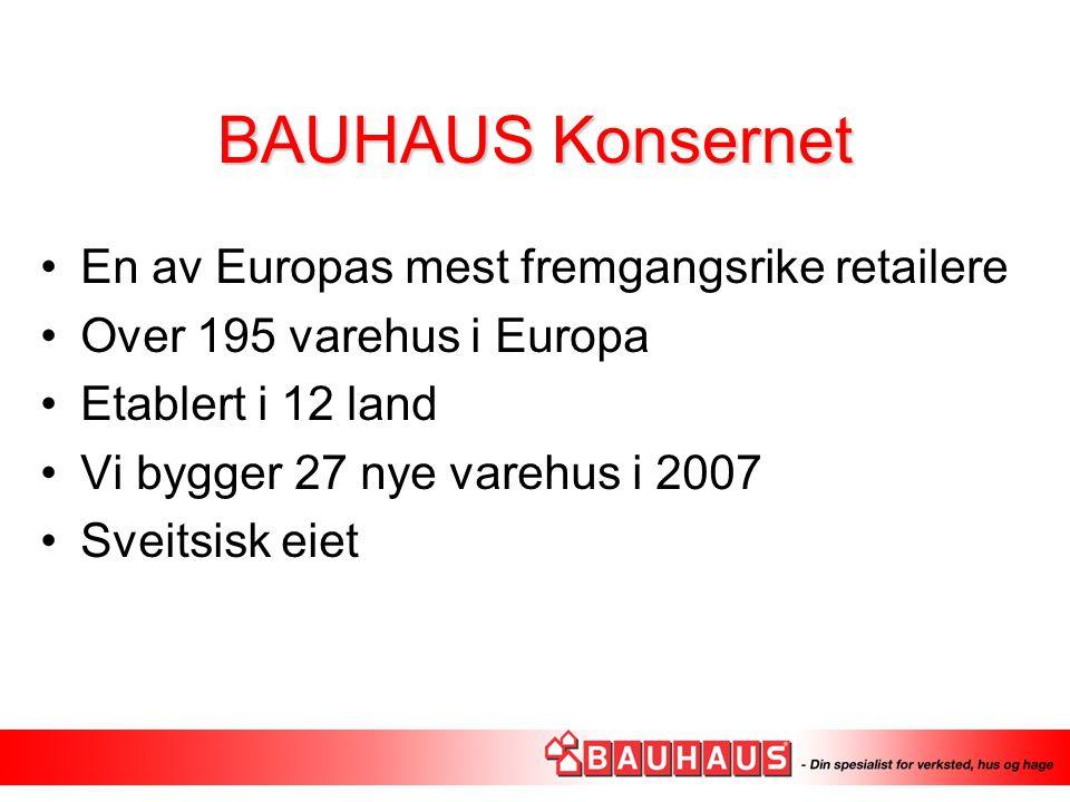 BAUHAUS Konsernet En av Europas mest fremgangsrike retailere Over 195 varehus i Europa Etablert i 12 land Vi bygger 27 nye varehus i 2007 Sveitsisk ei