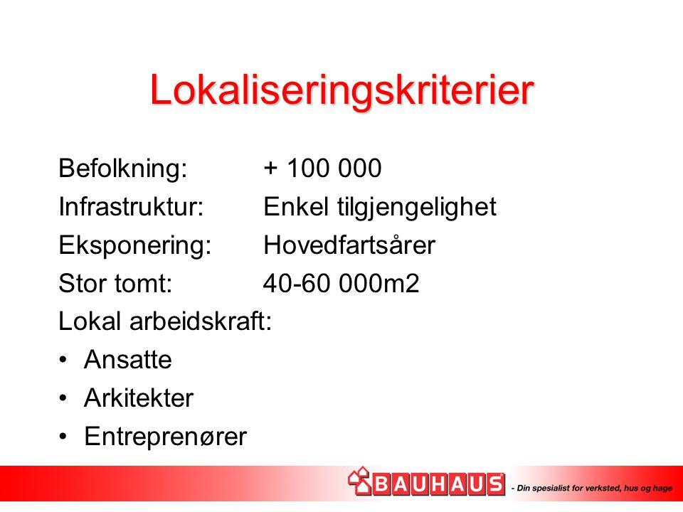 Lokaliseringskriterier Befolkning:+ 100 000 Infrastruktur:Enkel tilgjengelighet Eksponering:Hovedfartsårer Stor tomt:40-60 000m2 Lokal arbeidskraft: A