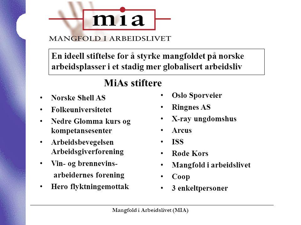 Mangfold i Arbeidslivet (MIA)  Norske Shell AS Folkeuniversitetet Nedre Glomma kurs og kompetansesenter Arbeidsbevegelsen Arbeidsgiverforening Vin- o