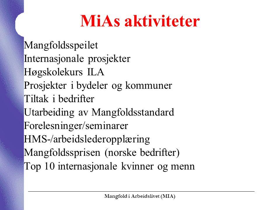 Mangfold i Arbeidslivet (MIA)  MiAs aktiviteter Mangfoldsspeilet Internasjonale prosjekter Høgskolekurs ILA Prosjekter i bydeler og kommuner Tiltak i