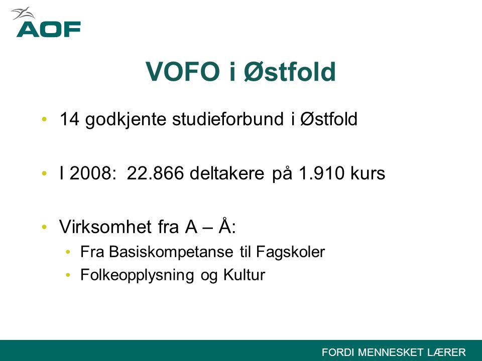 FORDI MENNESKET LÆRER VOFO i Østfold 14 godkjente studieforbund i Østfold I 2008: 22.866 deltakere på 1.910 kurs Virksomhet fra A – Å: Fra Basiskompet