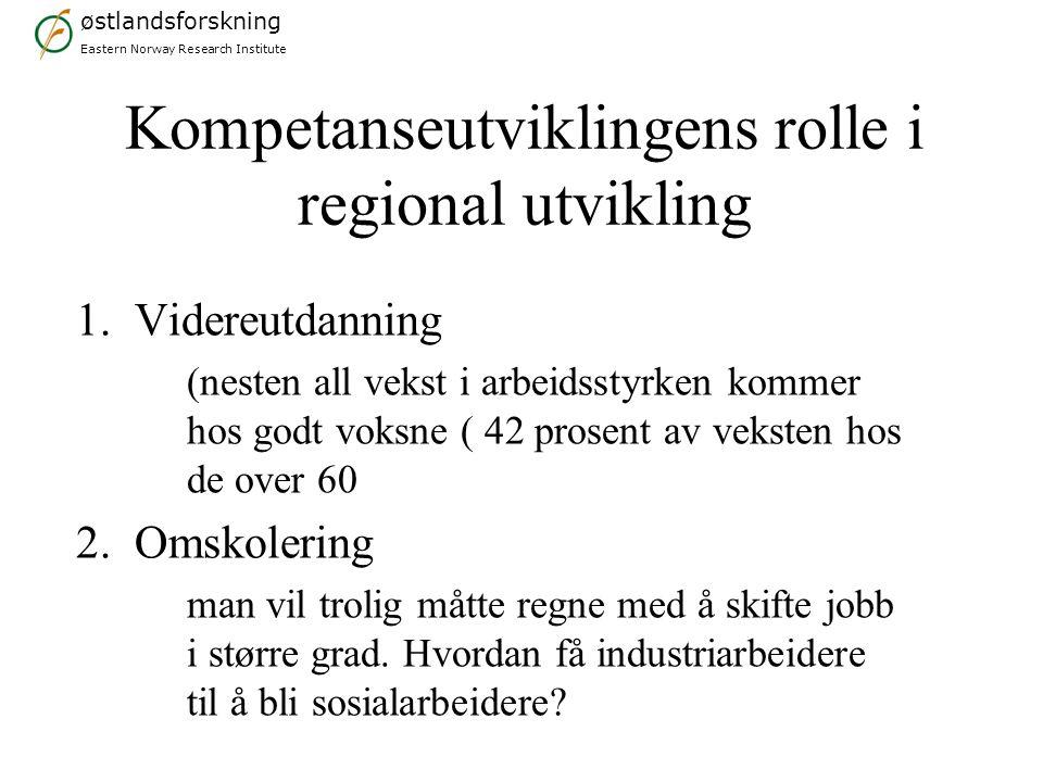 østlandsforskning Eastern Norway Research Institute Kompetanseutviklingens rolle i regional utvikling 1.Videreutdanning (nesten all vekst i arbeidsstyrken kommer hos godt voksne ( 42 prosent av veksten hos de over 60 2.Omskolering man vil trolig måtte regne med å skifte jobb i større grad.