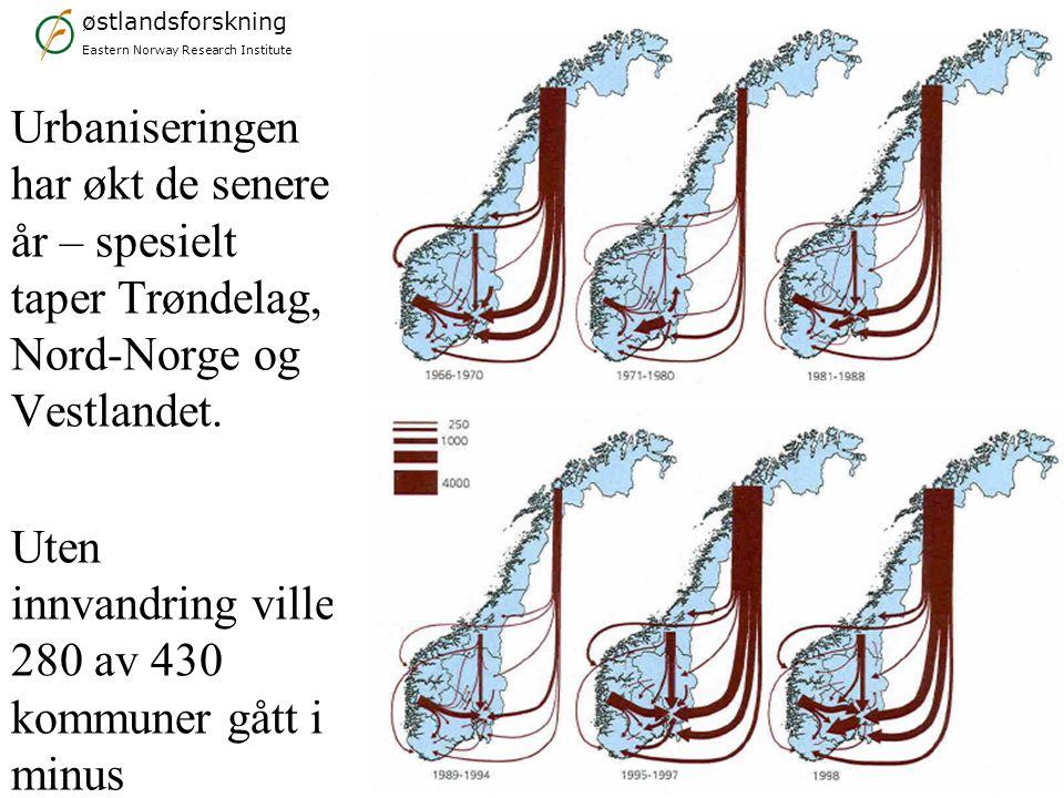østlandsforskning Eastern Norway Research Institute Urbaniseringen har økt de senere år – spesielt taper Trøndelag, Nord-Norge og Vestlandet.