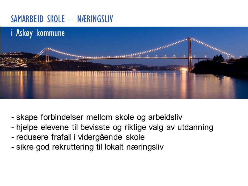 SAMARBEID SKOLE – NÆRINGSLIV i Askøy kommune - skape forbindelser mellom skole og arbeidsliv - hjelpe elevene til bevisste og riktige valg av utdanning - redusere frafall i vidergående skole - sikre god rekruttering til lokalt næringsliv
