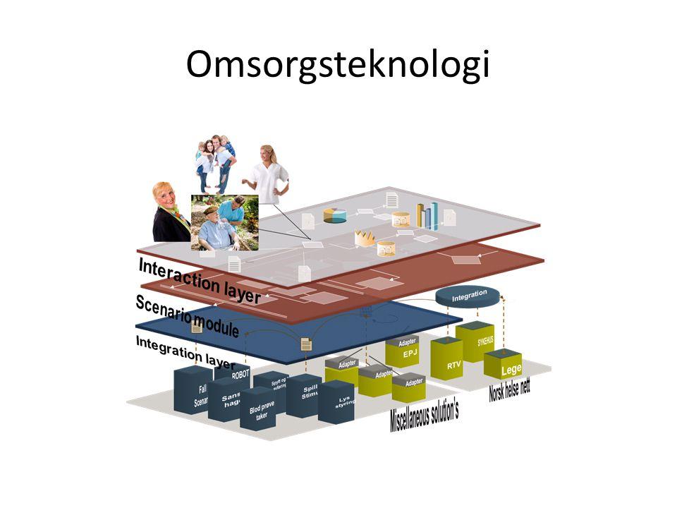 Omsorgsteknologi