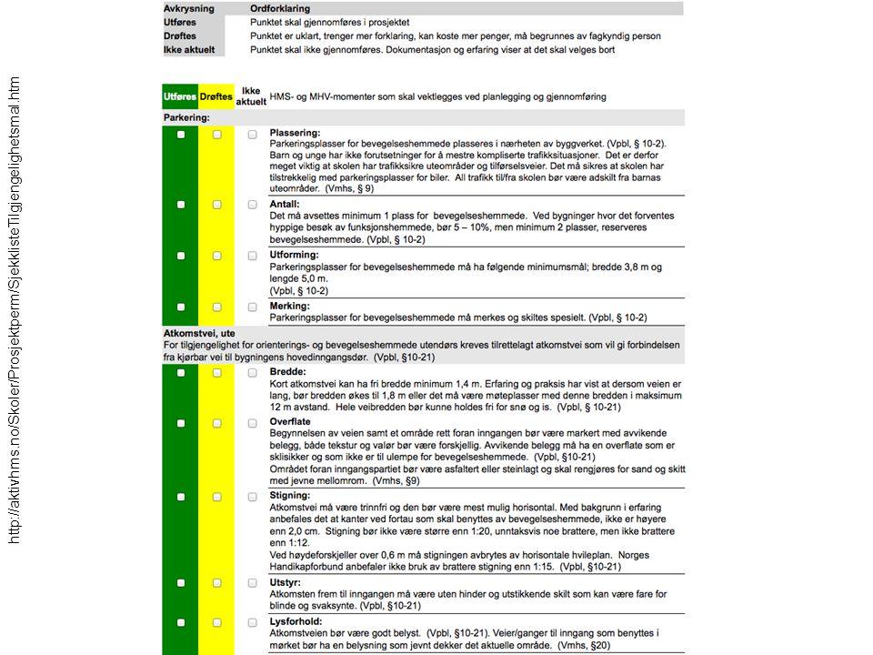 http://aktivhms.no/Skoler/Prosjektperm/SjekklisteTilgjengelighetsmal.htm