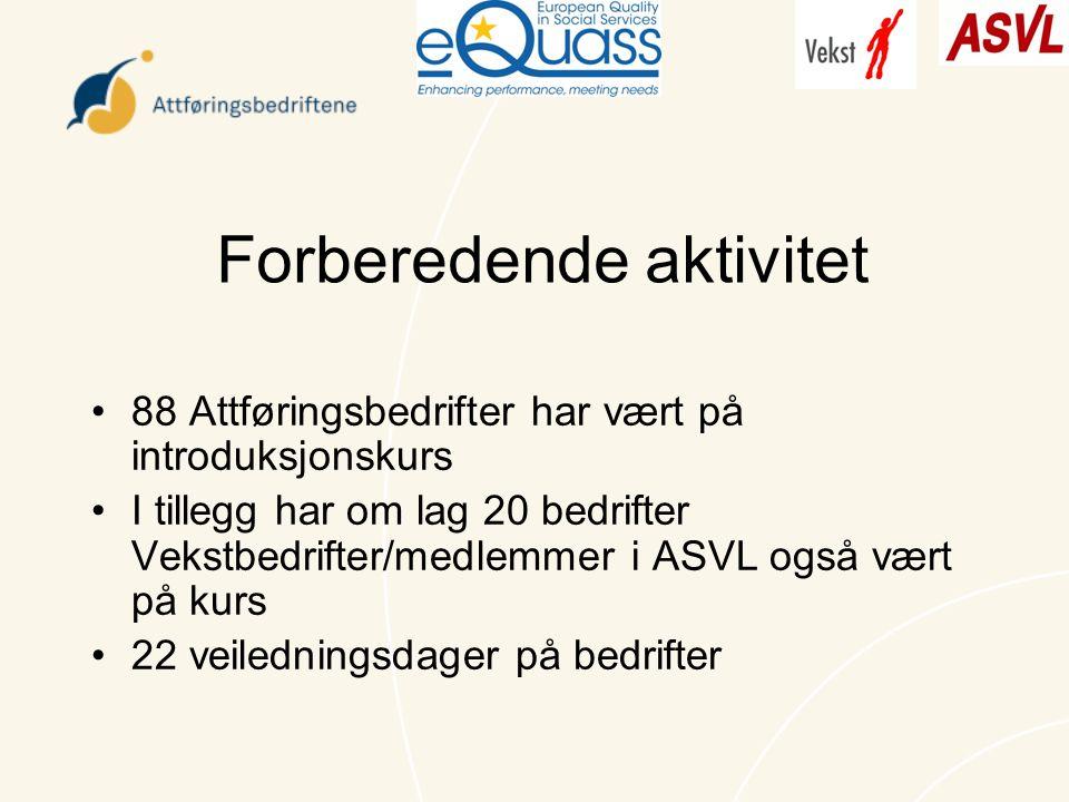Forberedende aktivitet 88 Attføringsbedrifter har vært på introduksjonskurs I tillegg har om lag 20 bedrifter Vekstbedrifter/medlemmer i ASVL også vær