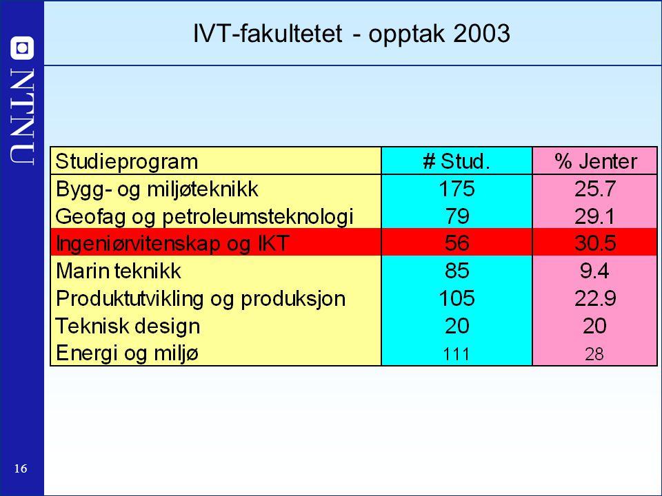 16 IVT-fakultetet - opptak 2003