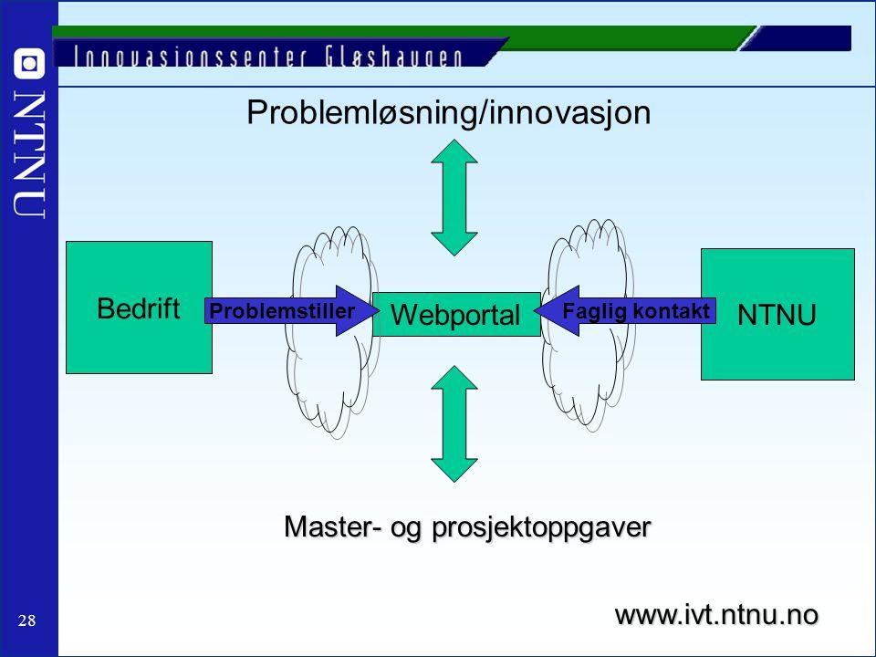 28 Problemløsning/innovasjon Bedrift Master- og prosjektoppgaver NTNU Webportal ProblemstillerFaglig kontakt www.ivt.ntnu.no