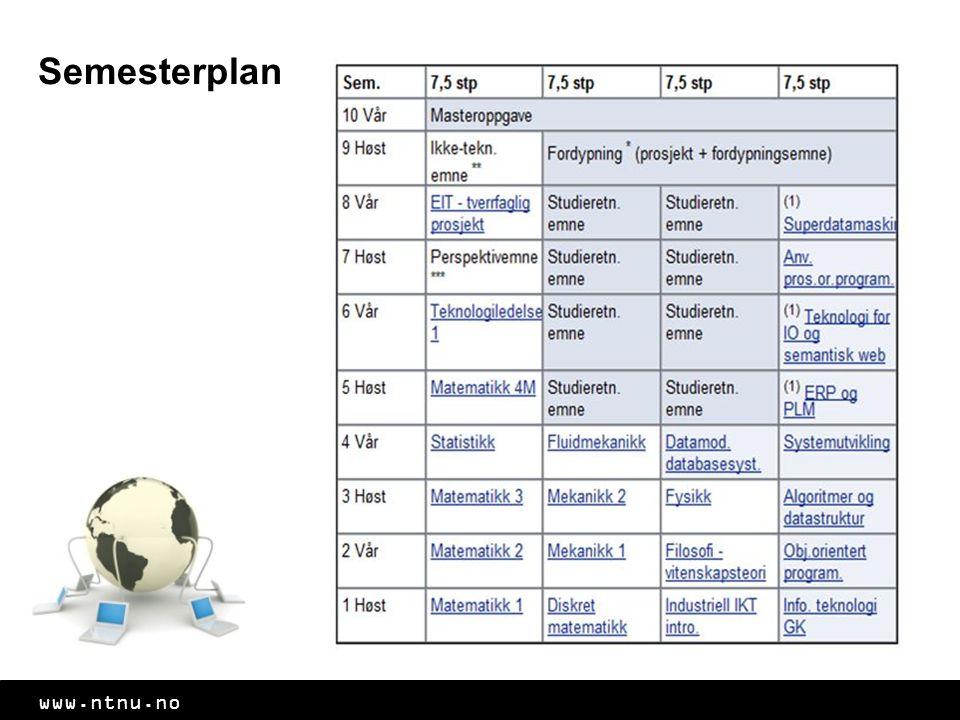 www.ntnu.no Semesterplan
