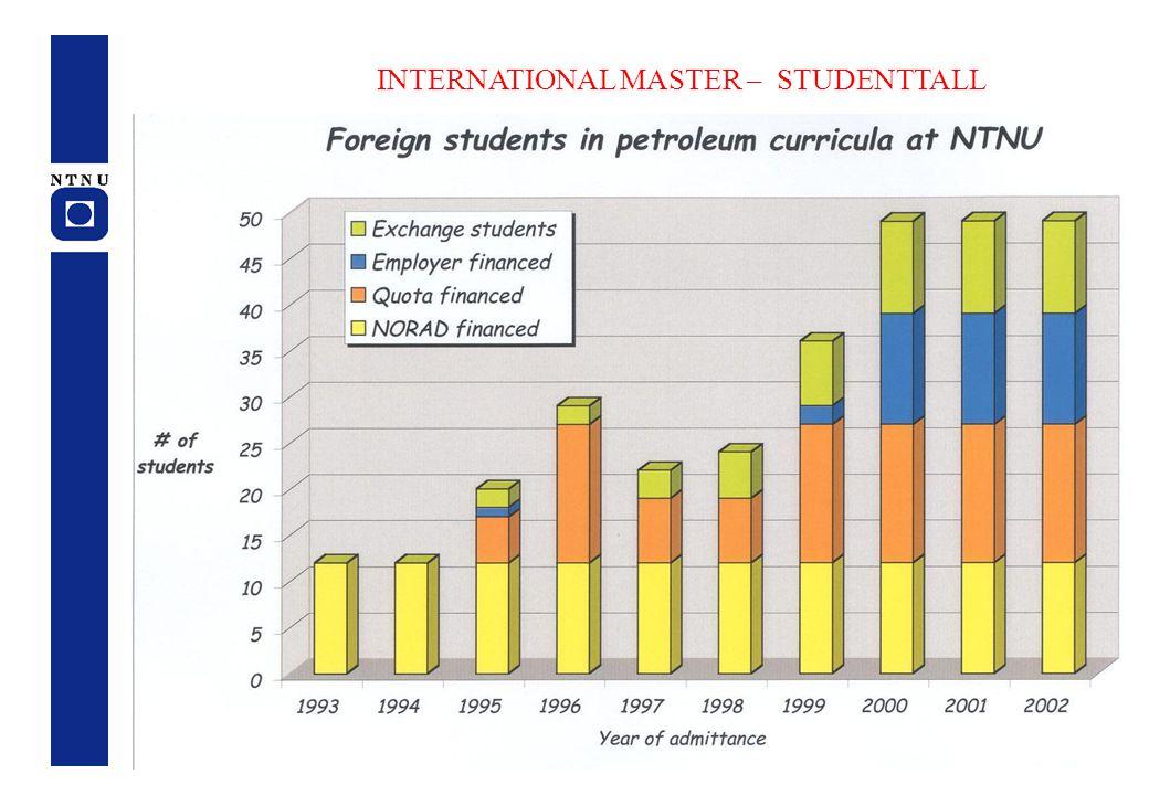 INTERNATIONAL MASTER – STUDENTTALL