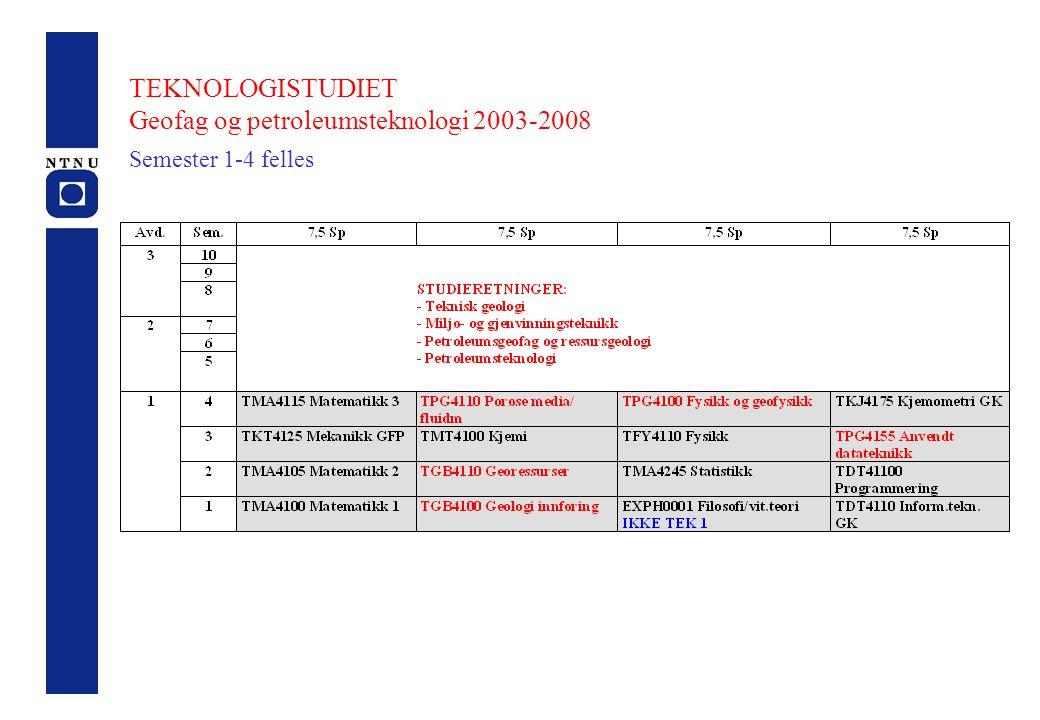 TEKNOLOGISTUDIET Geofag og petroleumsteknologi 2003-2008 Semester 1-4 felles