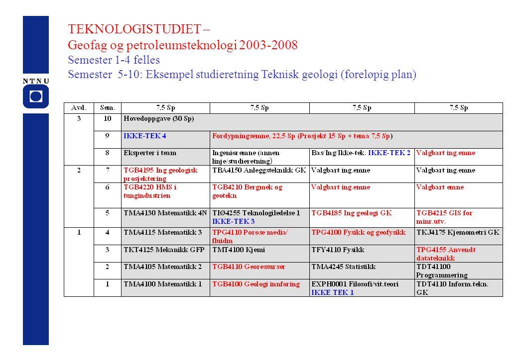 TEKNOLOGISTUDIET – Geofag og petroleumsteknologi 2003-2008 Semester 1-4 felles Semester 5-10: Eksempel studieretning Teknisk geologi (foreløpig plan)