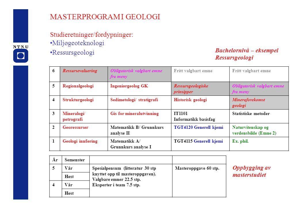MASTERPROGRAM I GEOLOGI Studieretninger/fordypninger: Miljøgeoteknologi Ressursgeologi 6RessursevalueringObligatorisk valgbart emne fra meny Fritt val