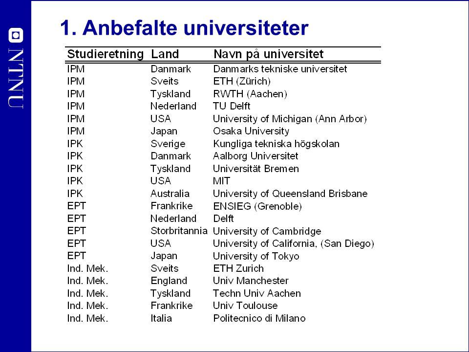 1. Anbefalte universiteter