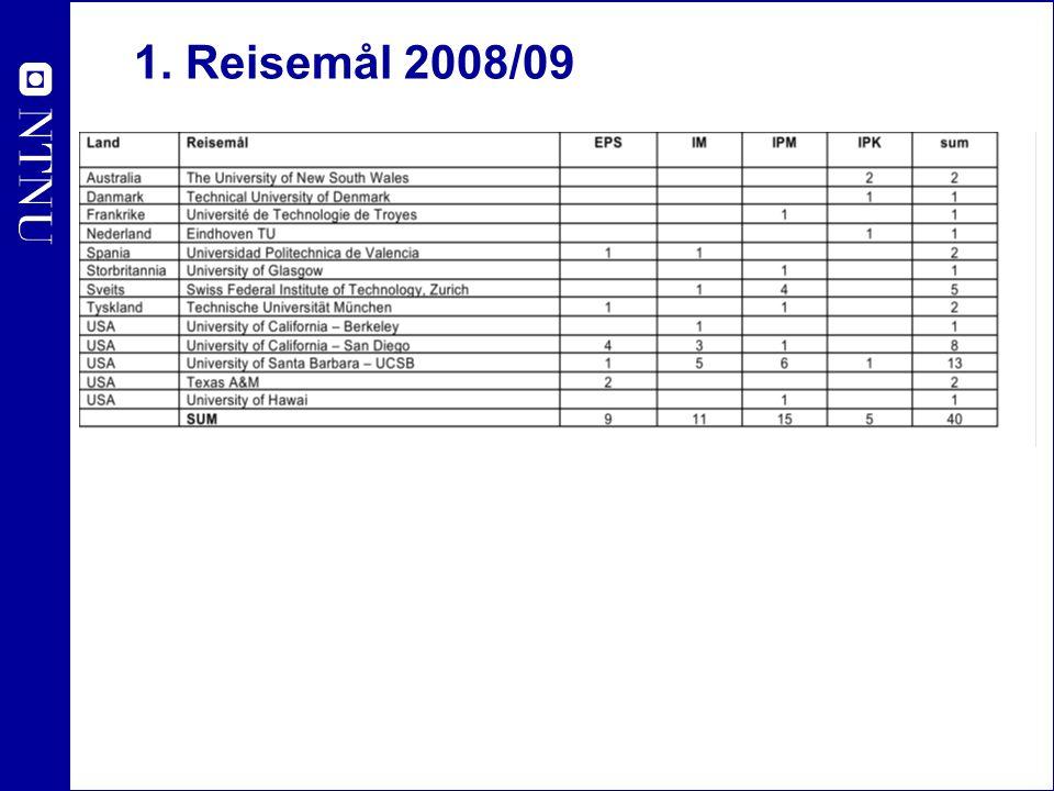 1. Reisemål 2008/09