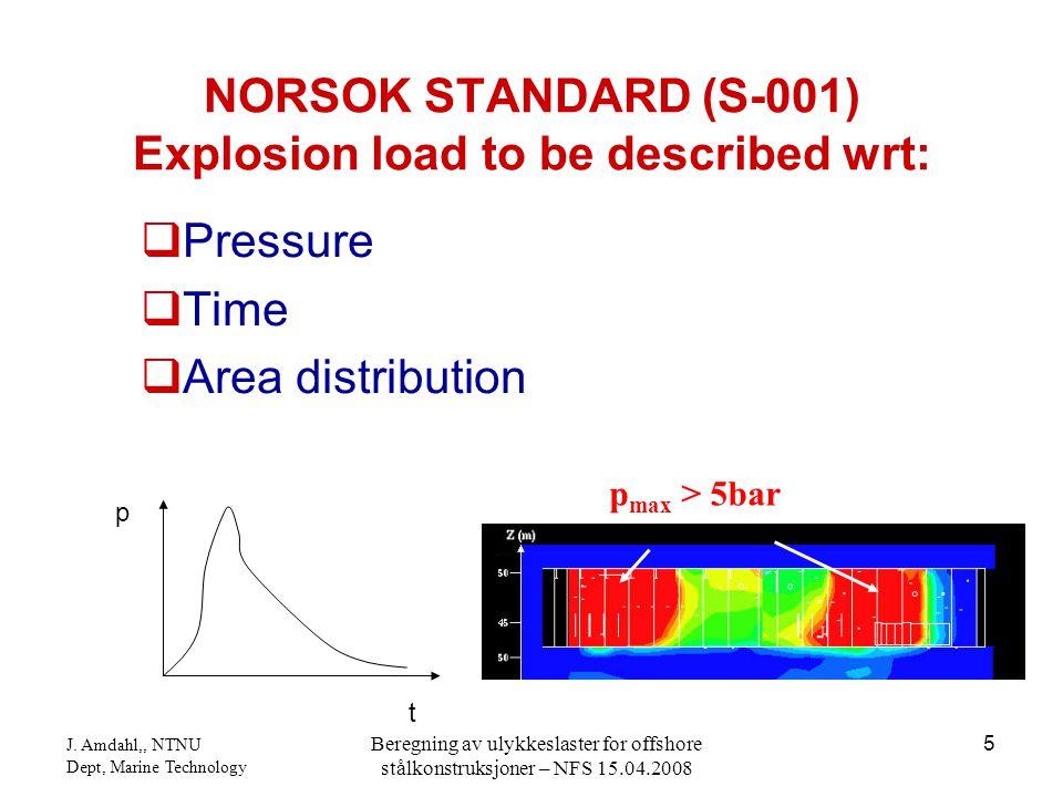 J. Amdahl,, NTNU Dept, Marine Technology Beregning av ulykkeslaster for offshore stålkonstruksjoner – NFS 15.04.2008 5  Pressure  Time  Area distri