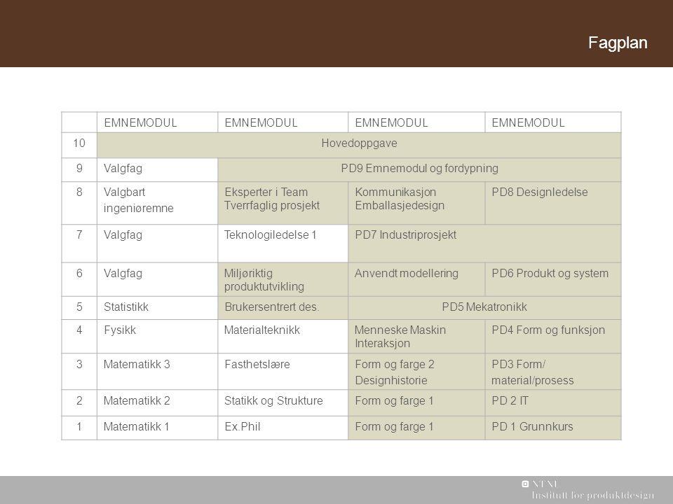 EMNEMODUL 10Hovedoppgave 9ValgfagPD9 Emnemodul og fordypning 8Valgbart ingeniøremne Eksperter i Team Tverrfaglig prosjekt Kommunikasjon Emballasjedesign PD8 Designledelse 7ValgfagTeknologiledelse 1PD7 Industriprosjekt 6ValgfagMiljøriktig produktutvikling Anvendt modelleringPD6 Produkt og system 5StatistikkBrukersentrert des.PD5 Mekatronikk 4FysikkMaterialteknikkMenneske Maskin Interaksjon PD4 Form og funksjon 3Matematikk 3FasthetslæreForm og farge 2 Designhistorie PD3 Form/ material/prosess 2Matematikk 2Statikk og StruktureForm og farge 1PD 2 IT 1Matematikk 1Ex.PhilForm og farge 1PD 1 Grunnkurs fagplan Fagplan