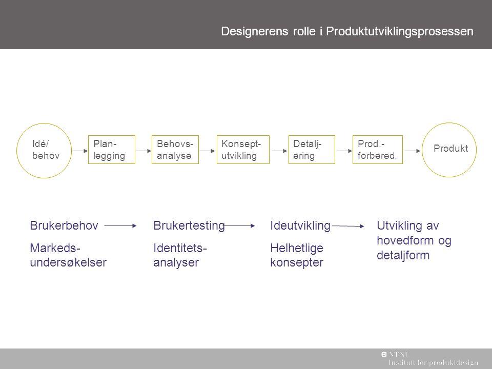 Behovs- analyse Brukerbehov Markeds- undersøkelser Brukertesting Identitets- analyser Ideutvikling Helhetlige konsepter Utvikling av hovedform og detaljform Designerens rolle i Produktutviklingsprosessen Plan- legging Konsept- utvikling Detalj- ering Prod.- forbered.